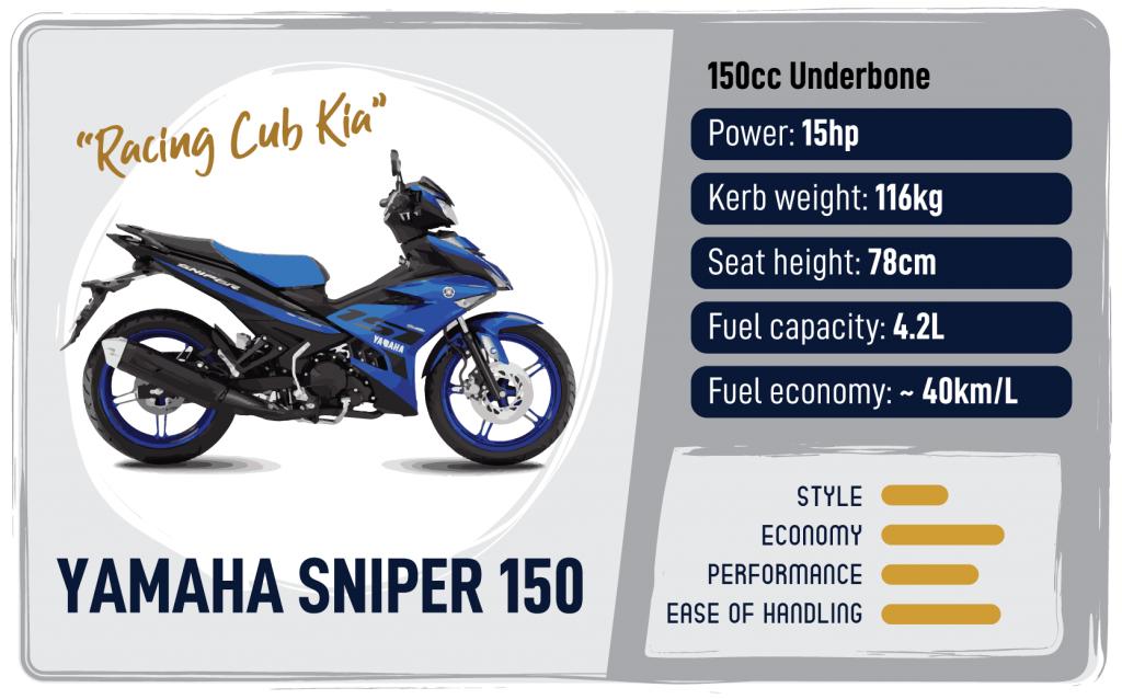 Yamaha Sniper 150